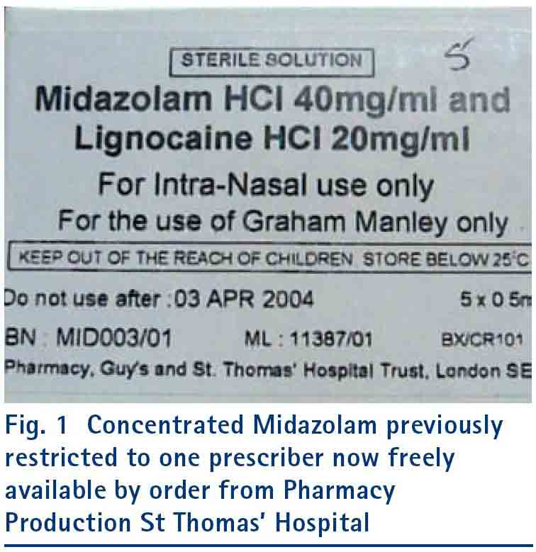 Painless sedation of children and adults with nasal medications and